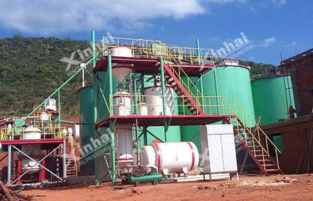 عملية CIP للذهب من شين هاي