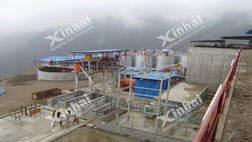 مشروع الذهبCIP CIL بالمقاطكة وين شينكونغ