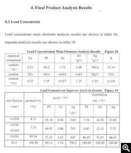 Main elements analysis result of Pb concentrate