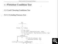 Grinding fineness test flow