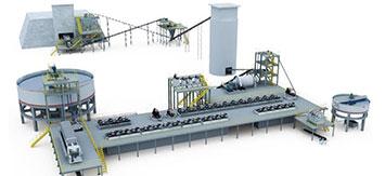 1800t/d مصنع لاختيار المناجم الفوسفور في بينغجوغ بخبى